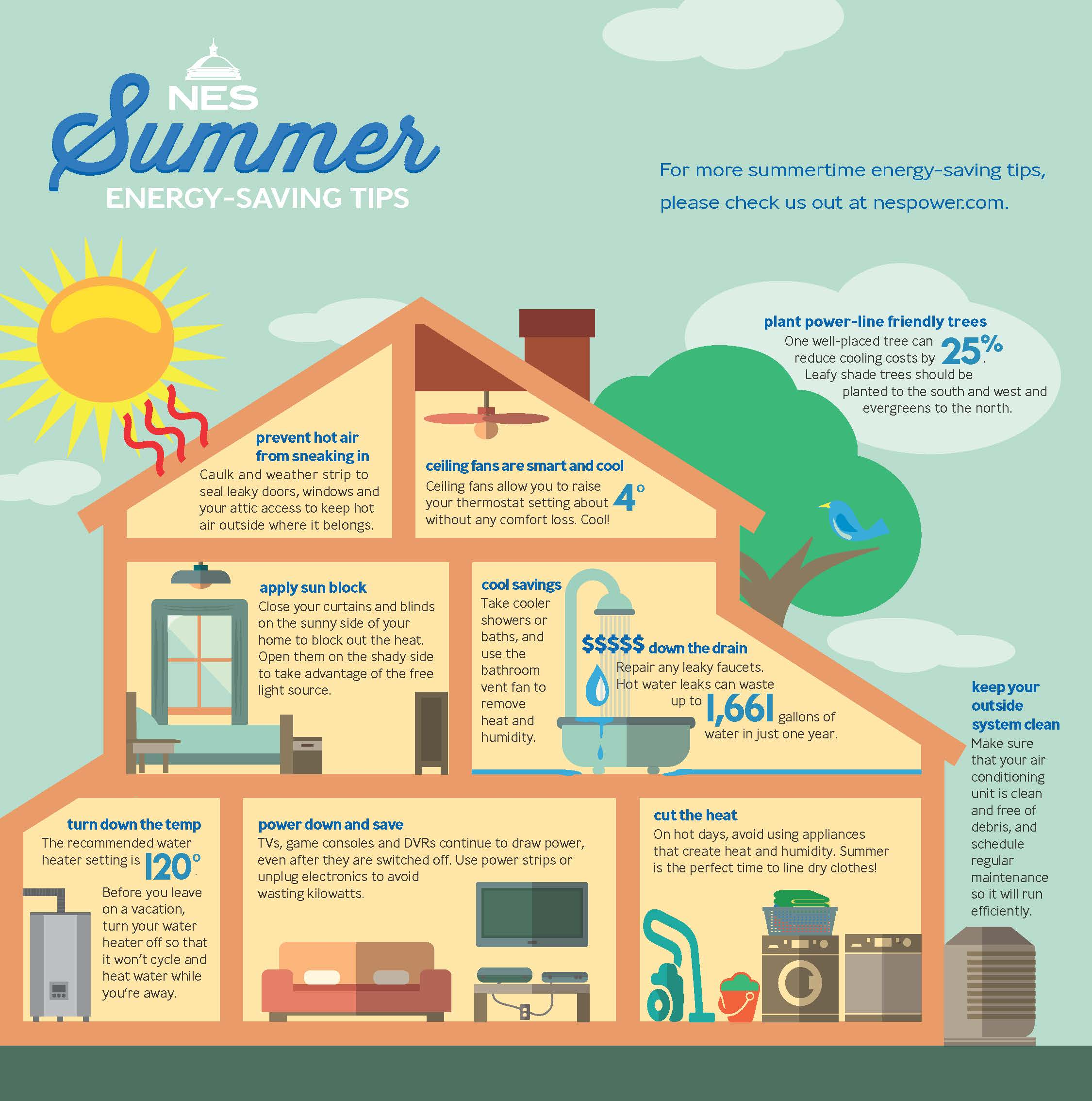 Nes Shows Cool Ways To Get Summertime Savings Nashville Electric Service News
